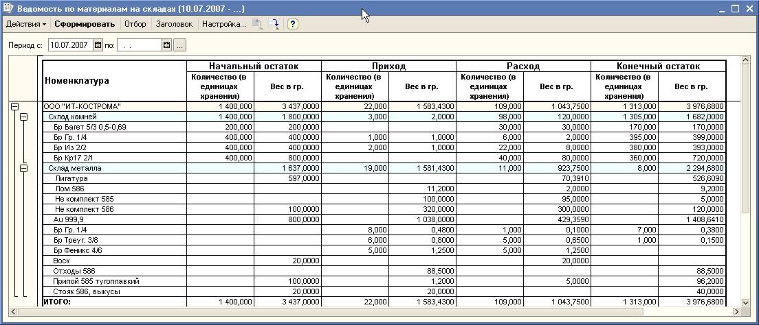 Цены 2011 год на накладные расходы, плановые накопления, заготовительно-складские расходы
